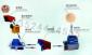 贵州制砂机生产线/河卵石制砂生产线/机制沙设备